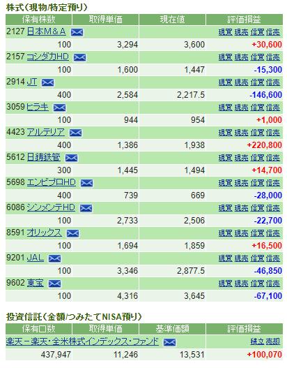 f:id:cyu-nen:20200225220528p:plain