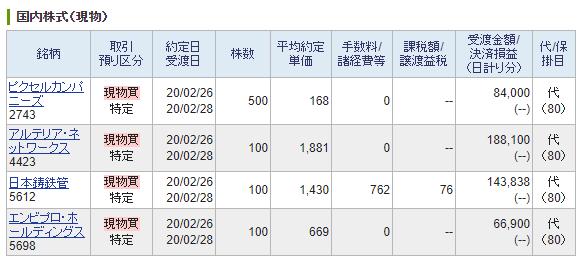f:id:cyu-nen:20200226223620p:plain