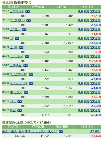 f:id:cyu-nen:20200226230643p:plain