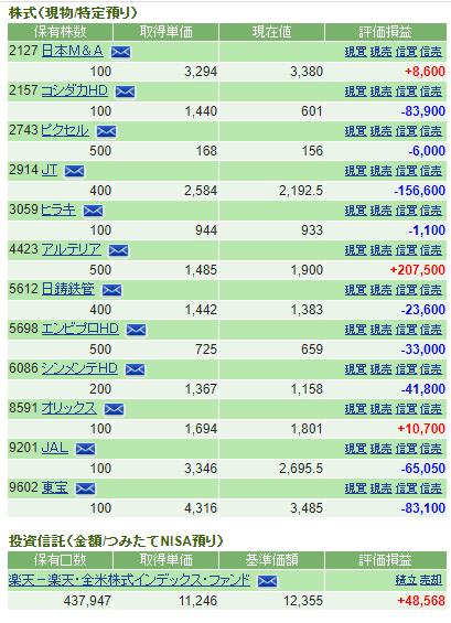 f:id:cyu-nen:20200227231727p:plain