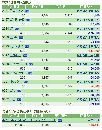 f:id:cyu-nen:20200228232054p:plain