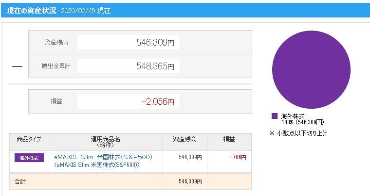 f:id:cyu-nen:20200301164047p:plain