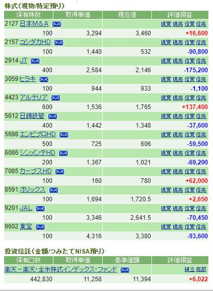 f:id:cyu-nen:20200303211633p:plain