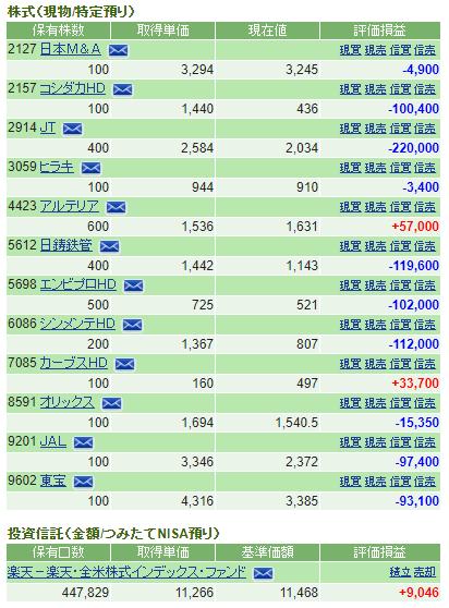 f:id:cyu-nen:20200309220336p:plain