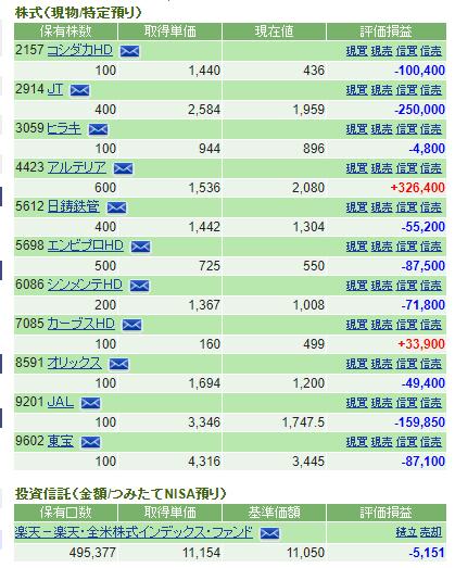 f:id:cyu-nen:20200507200328p:plain
