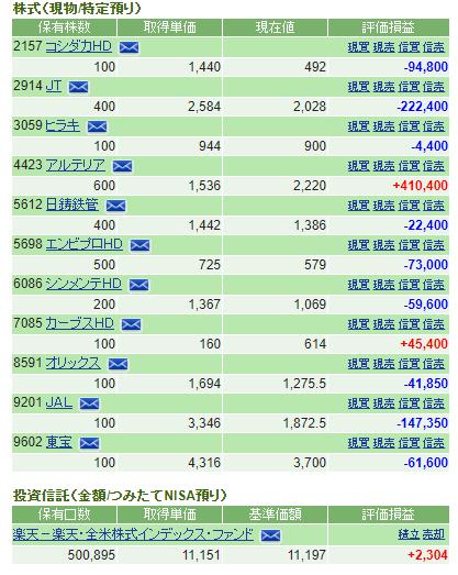 f:id:cyu-nen:20200513193434p:plain