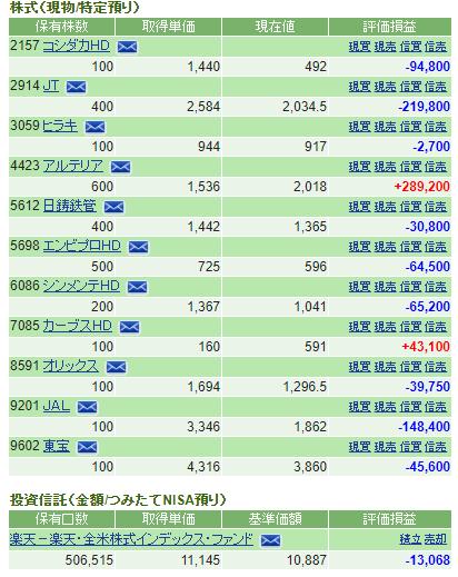 f:id:cyu-nen:20200519190626p:plain