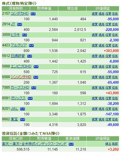 f:id:cyu-nen:20200521202904p:plain