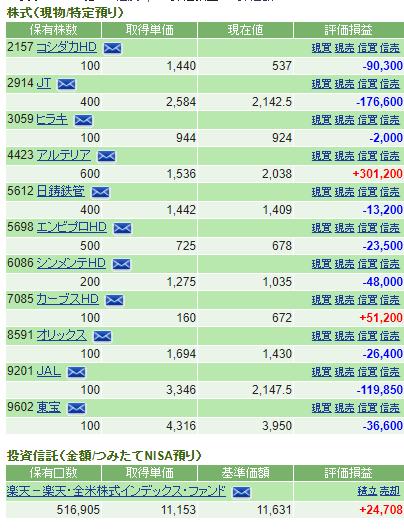f:id:cyu-nen:20200601191021p:plain