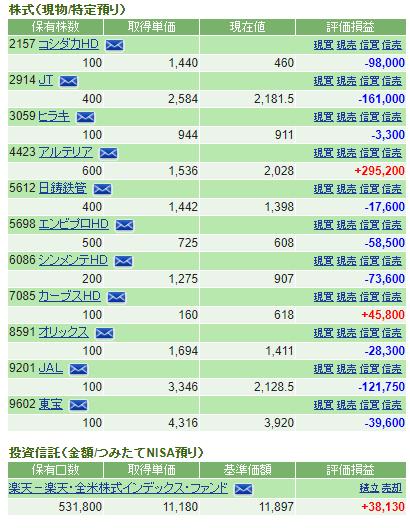 f:id:cyu-nen:20200619221759p:plain