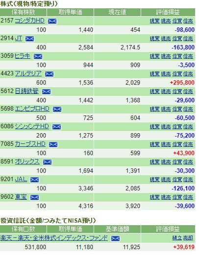 f:id:cyu-nen:20200622190427p:plain