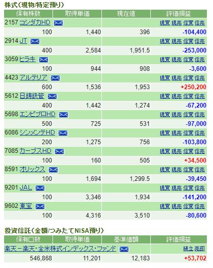 f:id:cyu-nen:20200714234410p:plain