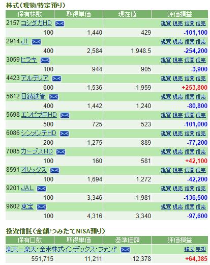 f:id:cyu-nen:20200717202725p:plain