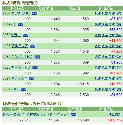 f:id:cyu-nen:20210226190650p:plain