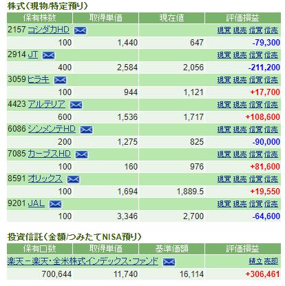 f:id:cyu-nen:20210316223532p:plain