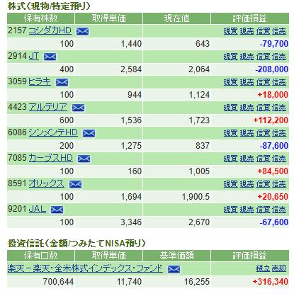 f:id:cyu-nen:20210317185641p:plain
