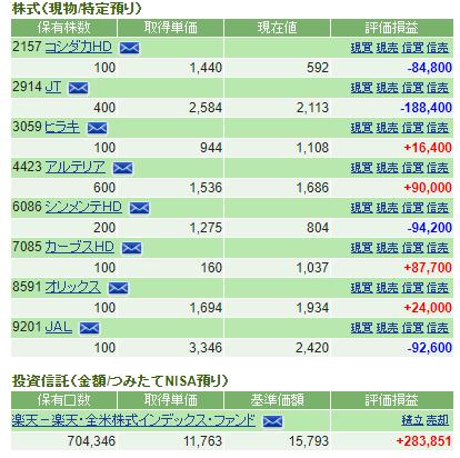 f:id:cyu-nen:20210325194946p:plain