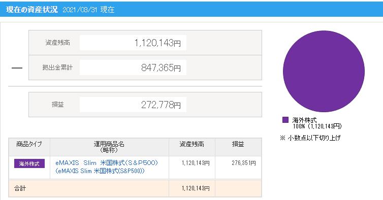 f:id:cyu-nen:20210401182341p:plain