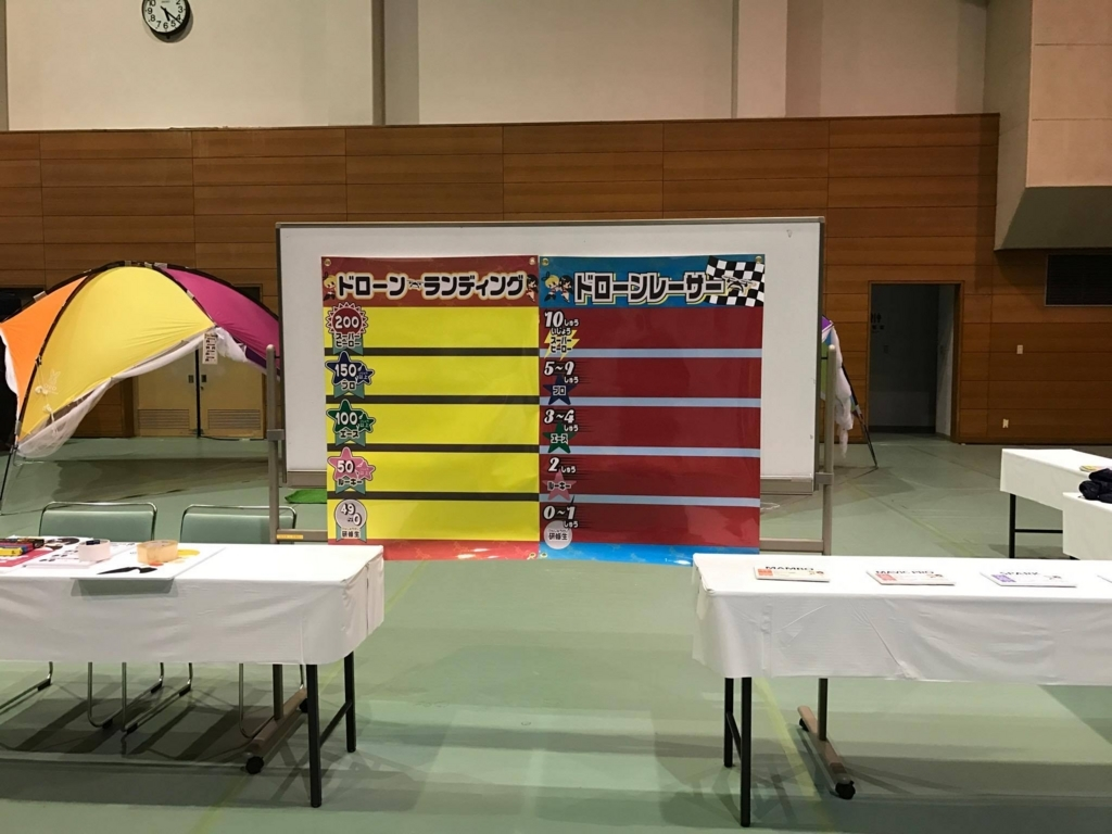 f:id:d-academy-saitama:20171202221242j:plain