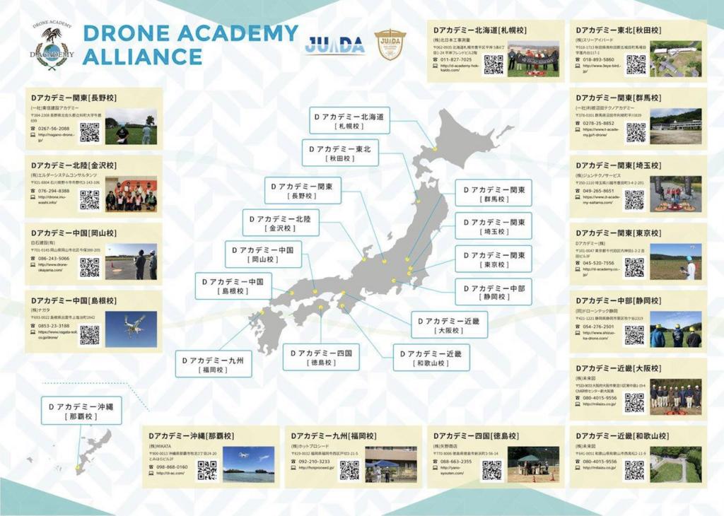 f:id:d-academy-saitama:20180314202918p:plain