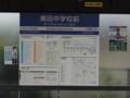 富山ライトレール奥田中学校前駅之圖