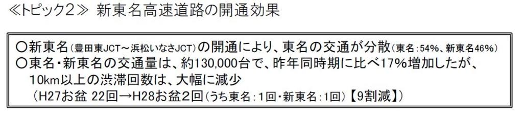 f:id:d-naka07:20160818010609j:plain