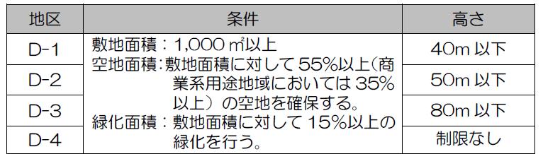 f:id:d-naka07:20190901033953p:plain