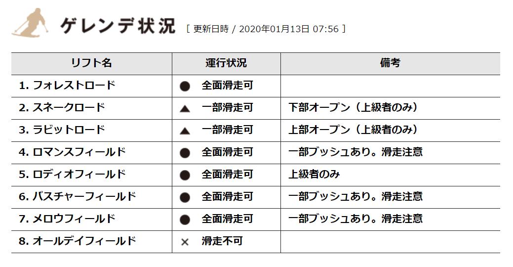 f:id:d-naka07:20200114024218p:plain
