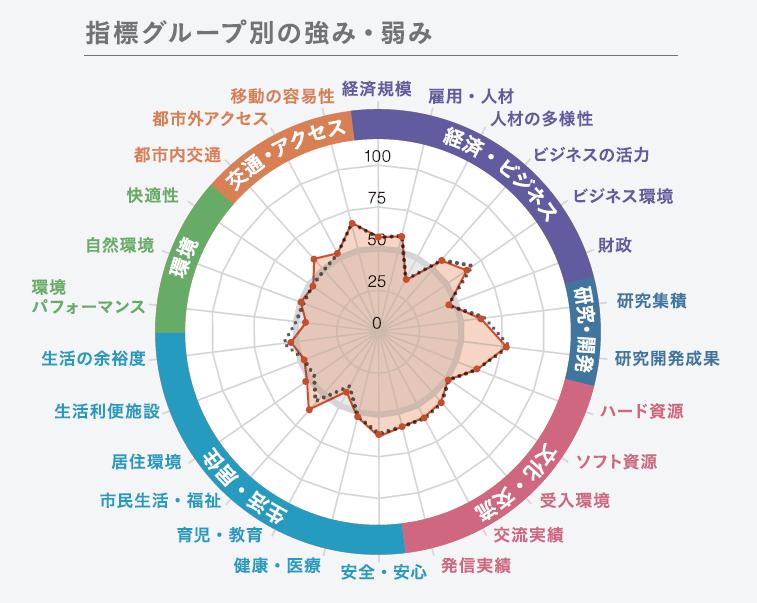 f:id:d-naka07:20200211003602p:plain