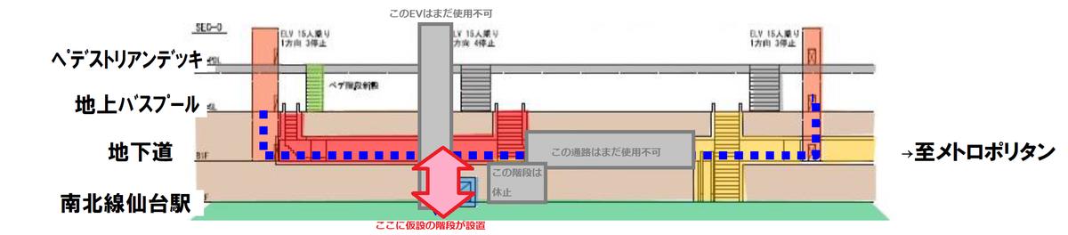 f:id:d-naka07:20200213000838p:plain