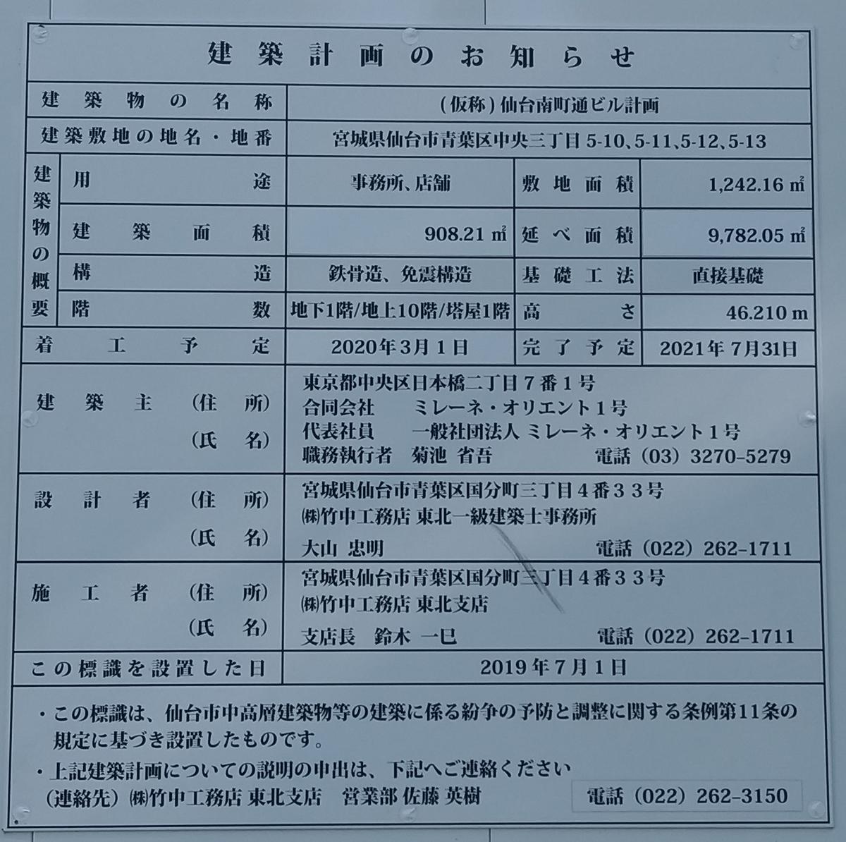 f:id:d-naka07:20200616233324j:plain