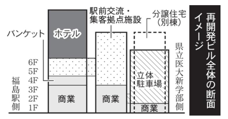 f:id:d-naka07:20200828055522p:plain
