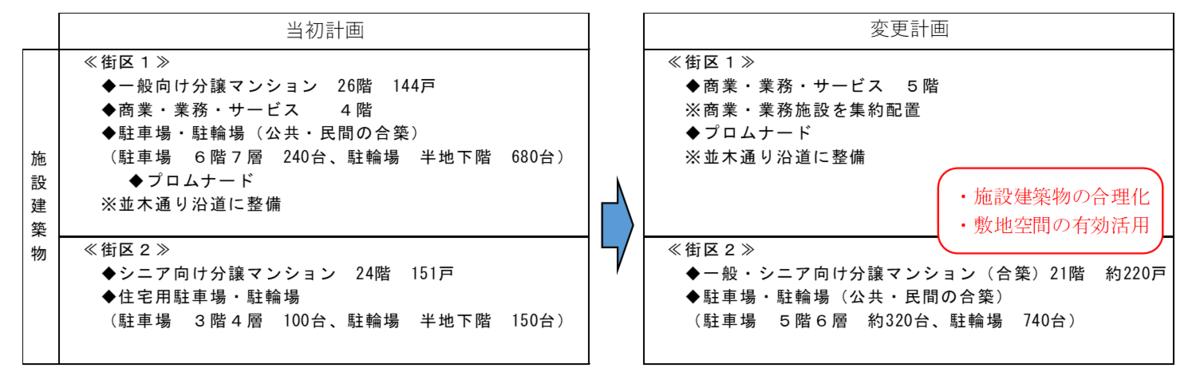 f:id:d-naka07:20200828222710p:plain