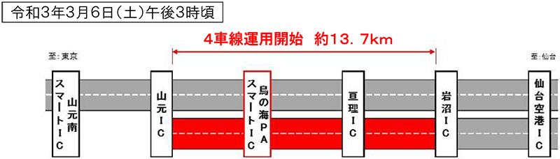 f:id:d-naka07:20210130213535j:plain
