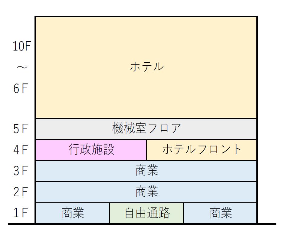 f:id:d-naka07:20210225222922p:plain