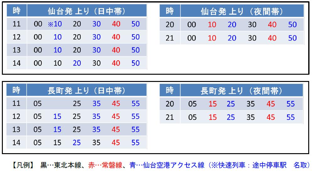 f:id:d-naka07:20210301225014p:plain