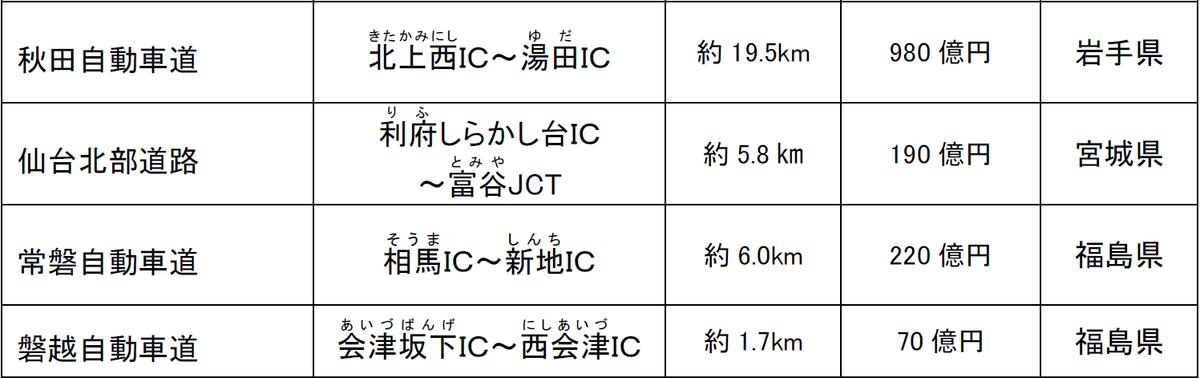 f:id:d-naka07:20210309013041p:plain