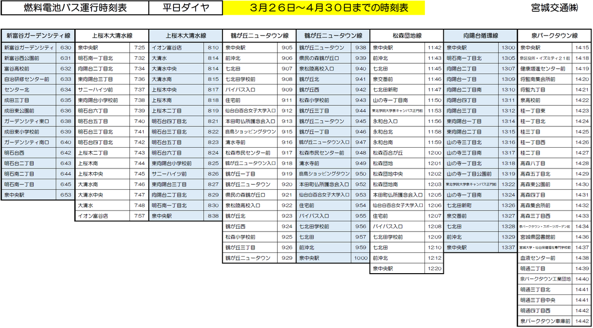 f:id:d-naka07:20210326003442p:plain