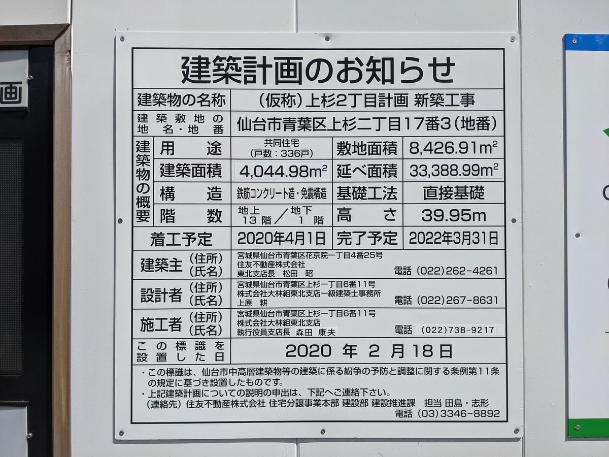 f:id:d-naka07:20210411224526j:plain