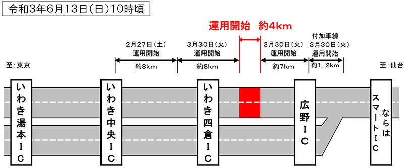 f:id:d-naka07:20210601234219j:plain