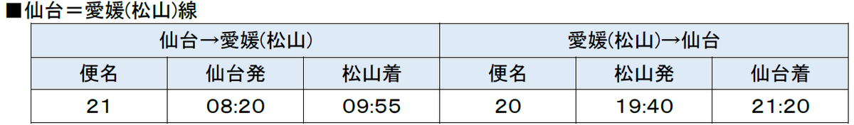 f:id:d-naka07:20210611000420p:plain