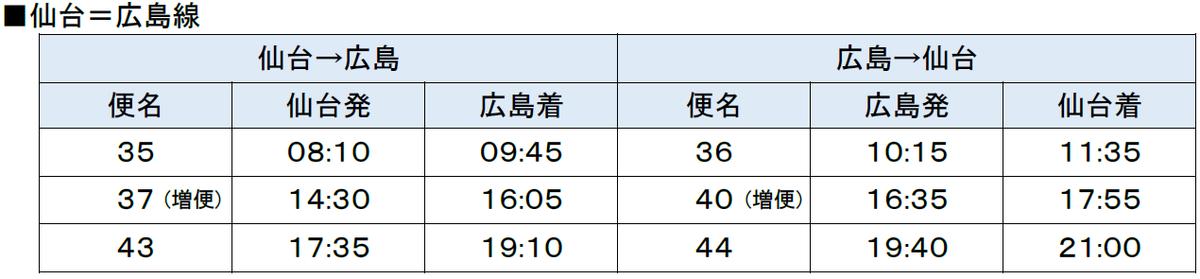 f:id:d-naka07:20210611001949p:plain