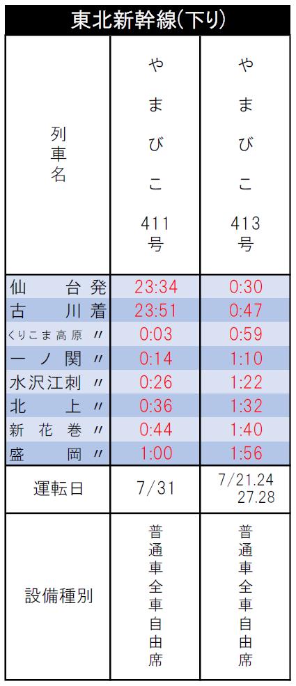 f:id:d-naka07:20210707002309p:plain