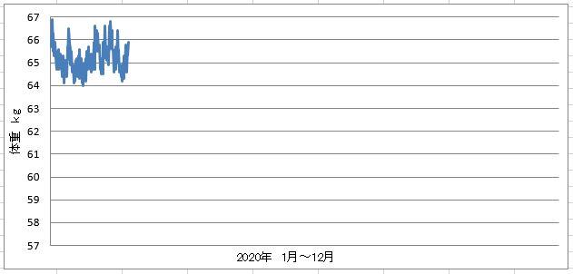 f:id:d-naoki:20200225201325j:plain