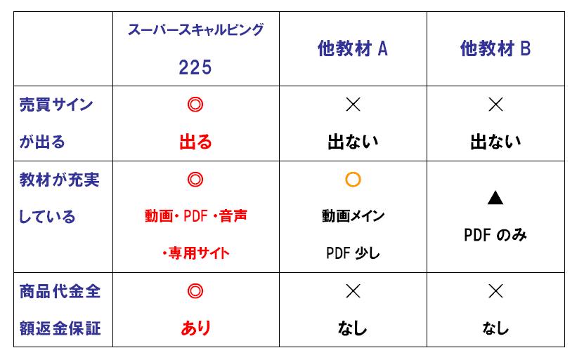 f:id:d493e63z:20180928130107p:plain