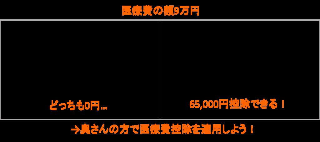 f:id:dHarada:20170212212538p:plain