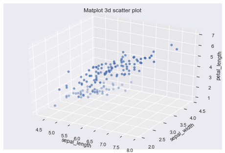 mpl-ax3d-scatter.png