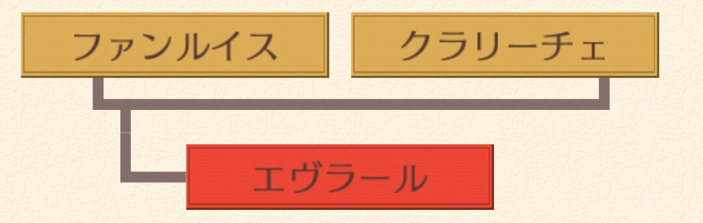 f:id:da-bozu:20170225201302j:plain
