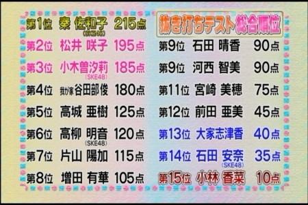 f:id:da-i-su-ki:20110220215725j:image
