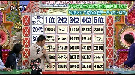 f:id:da-i-su-ki:20110705213130j:image